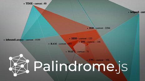 visuel de Palindrome.js